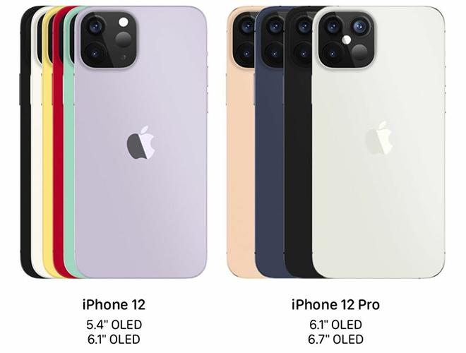 Khoảng cách công nghệ sau 3 năm giữa iPhone 12 và iPhone X là gì? - 10