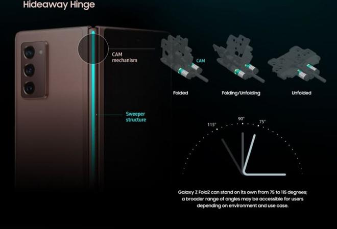 Galaxy Z Fold2 chính thức trình làng, đẹp miễn chê - 2