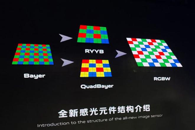 Vivo tiết lộ bí quyết mới giúp chụp ảnh thiếu sáng siêu đỉnh - 2