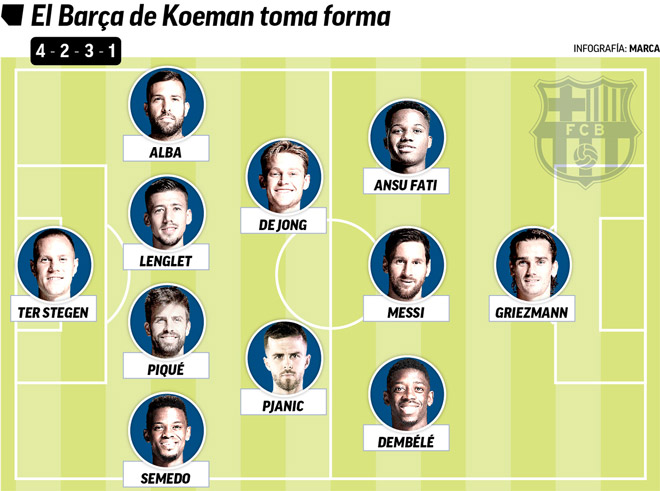 """Lộ đội hình mới của Barca - Koeman: Công thần bị """"ruồng bỏ"""", Messi đá ở đâu? - 2"""