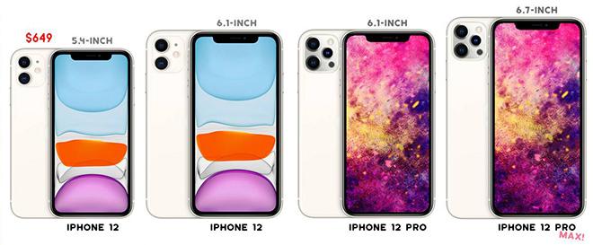 Những điểm nhấn không thể bỏ qua trên iPhone 12 - 4