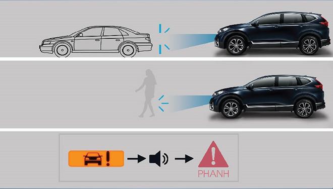 Hiểu đúng về hệ thống an toàn mới được trang bị trên xe Honda CRV 2020 - 2