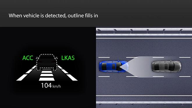 Hiểu đúng về hệ thống an toàn mới được trang bị trên xe Honda CRV 2020 - 7