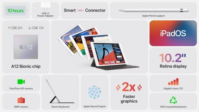 TRỰC TIẾP: Sự kiện ra mắt bộ đôi Apple Watch và iPad mới - 14