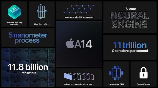 TRỰC TIẾP: Sự kiện ra mắt bộ đôi Apple Watch và iPad mới - 12