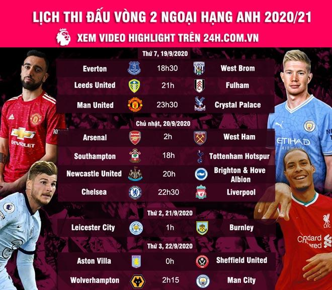 Ngoại hạng Anh trước vòng 2: Lampard tỉ thí Klopp, MU – Man City run sợ - 3