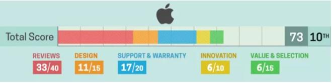 Top 11 thương hiệu máy tính hàng đầu thế giới năm 2020 - 13