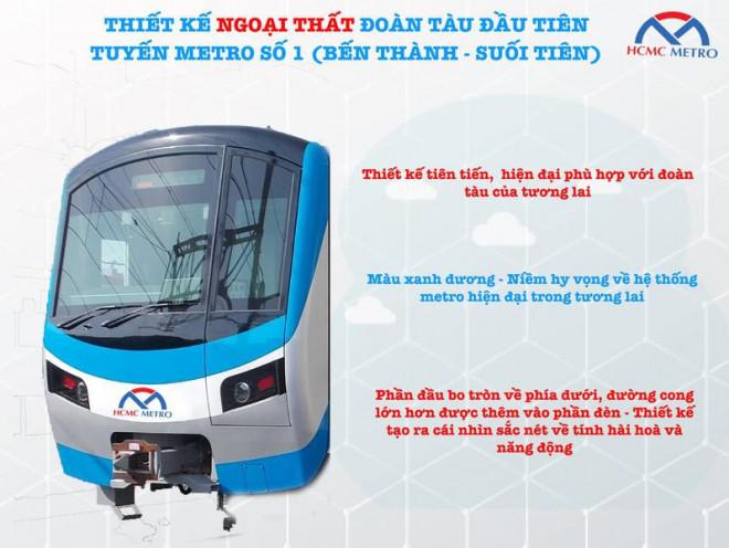 Ngày mai, tàu metro chính thức rời Nhật Bản về Việt Nam - 3