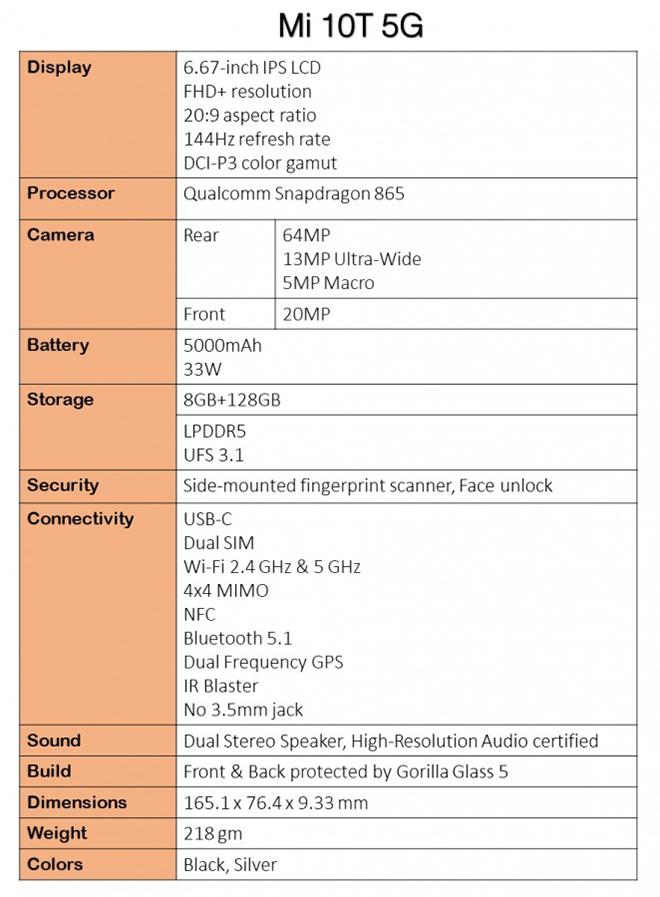 """Bộ ba Xiaomi Mi 10T chuẩn bị """"trình làng"""" - 2"""