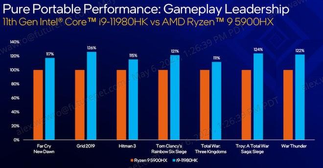 """Thị trường laptop tăng trưởng """"sốc"""" trong nửa đầu năm COVID-19 thứ 2 - 4"""