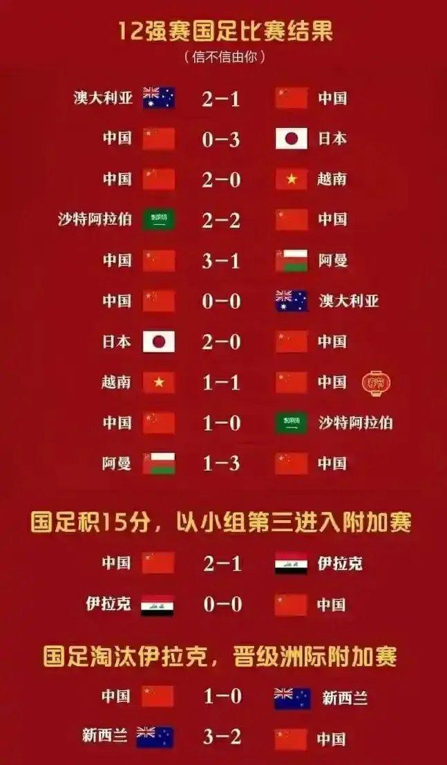 ĐT Trung Quốc giành 4 điểm trước Việt Nam, giật vé World Cup: Mơ giữa mùa hè? - 3