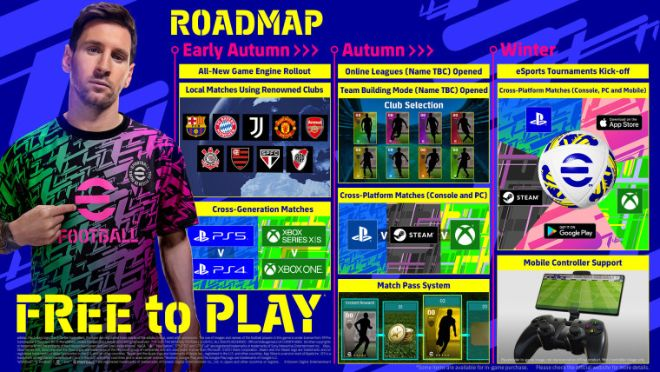 Game PES huyền thoại đổi tên thành eFootball, chơi miễn phí - 3