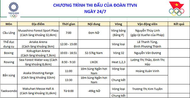 Trực tiếp đoàn Việt Nam dự Olympic ngày 24/7: Nguyễn Văn Đương giành trận thắng lịch sử cho Boxing VN - 13