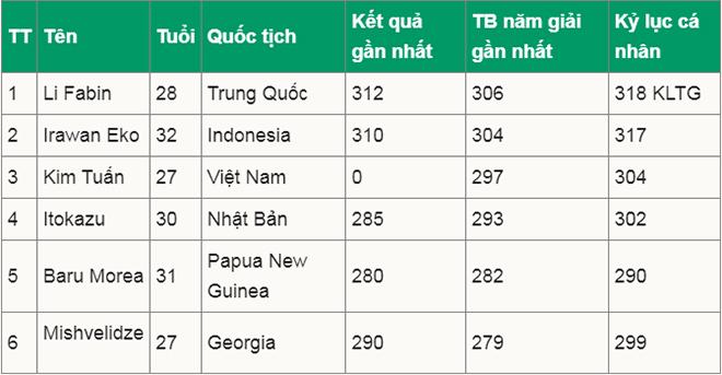 Trực tiếp đoàn Việt Nam dự Olympic ngày 25/7: Nguyễn Thị Tâm thua sát nút môn boxing - 11
