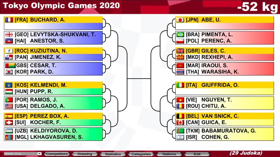 Trực tiếp đoàn Việt Nam dự Olympic ngày 25/7: Nguyễn Thị Tâm thua sát nút môn boxing - 15