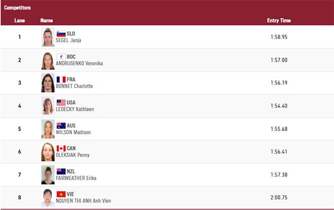 Trực tiếp đoàn Việt Nam dự Olympic ngày 26/7: Ánh Viên hết cơ hội đi tiếp - 13