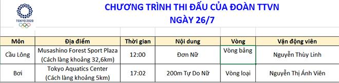 Trực tiếp đoàn Việt Nam dự Olympic ngày 26/7: Ánh Viên hết cơ hội đi tiếp - 15