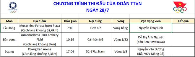 Trực tiếp đoàn Việt Nam dự Olympic ngày 28/7: Thùy Linh hướng đến chiến thắng thứ 2 - 6