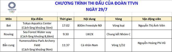 Trực tiếp đoàn Việt Nam dự Olympic ngày 29/7: Phi Vũ giương cung đấu á quân Olympic - 6