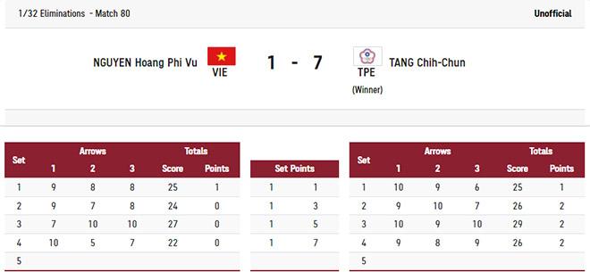 Trực tiếp đoàn Việt Nam dự Olympic ngày 29/7: Ánh Viên về cuối lượt bơi 800m tự do - 6