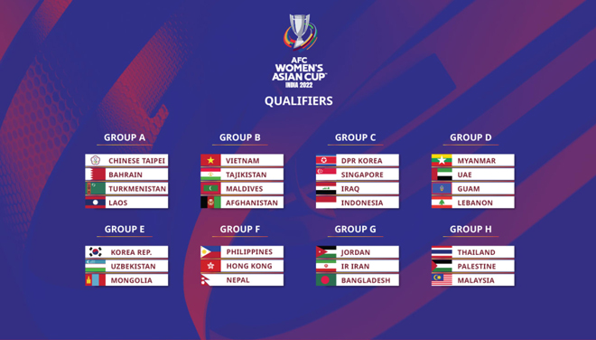 Bóng đá Việt Nam mơ dự World Cup: Đội tuyển nữ rộng cửa khi Triều Tiên bỏ giải - 1