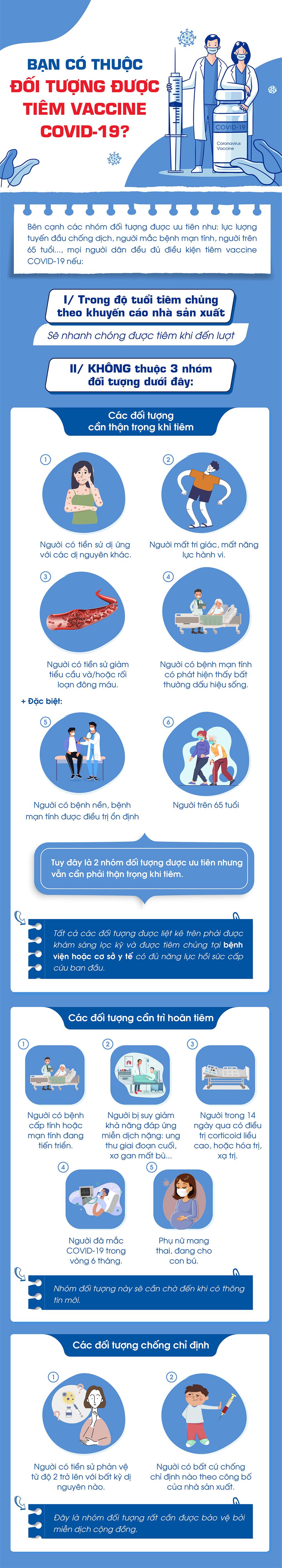 Hãy cập nhật ngay thông tin sau, để biết mình có đủ điều kiện tiêm vaccine COVID-19 hay không! - 1