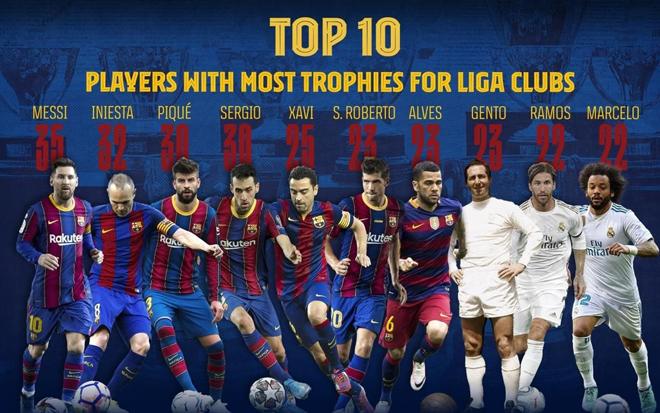 Nhìn lại thời hoàng kim của Messi ở Barcelona: Sự vĩ đại của siêu sao - 1