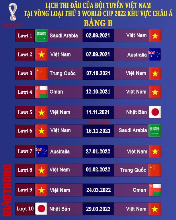 Vòng loại World Cup thay đổi chưa từng có, tuyển Việt Nam hưởng lợi? - 3