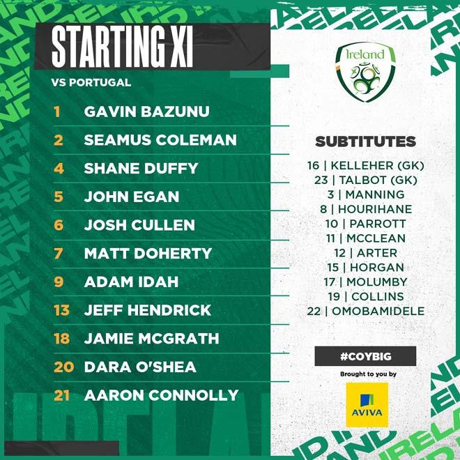 Trực tiếp bóng đá Bồ Đào Nha - CH Ireland: Chiến tích vỡ òa (Hết giờ) - 19