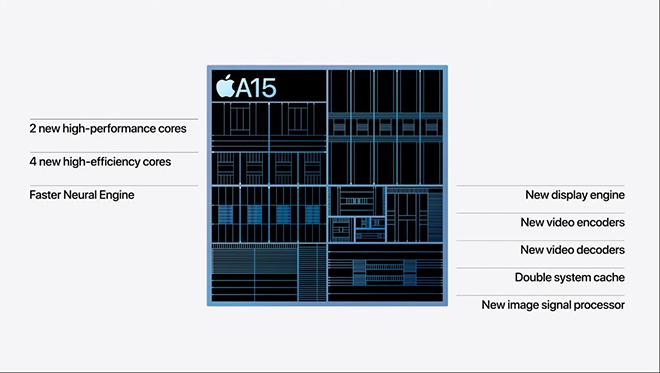 Apple ra mắt bộ tứ iPhone 13: Tuyệt đỉnh camera, giá không đổi - 9