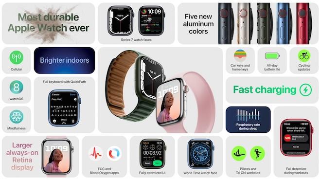 TRỰC TIẾP: Apple công bố 4 phiên bản của iPhone 13 series - 33