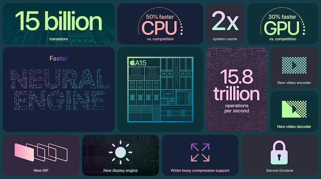 TRỰC TIẾP: Apple công bố 4 phiên bản của iPhone 13 series - 21
