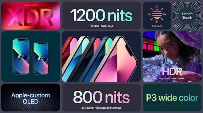 TRỰC TIẾP: Apple công bố 4 phiên bản của iPhone 13 series - 20