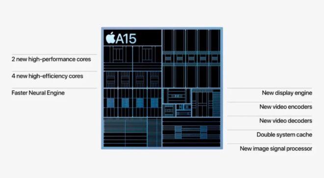 iPhone 13 Pro Max là lựa chọn tốt nhất để người dùng iPhone 11 Pro Max nâng cấp? - 5
