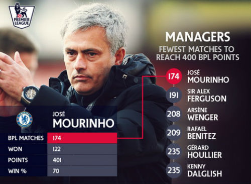 Mourinho - Sir Alex: Hậu sinh khả úy