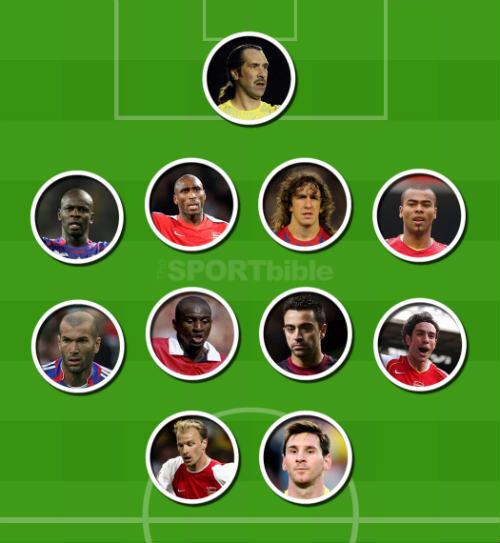 Đội trong hình mơ của Henry: Tôn vinh Arsenal