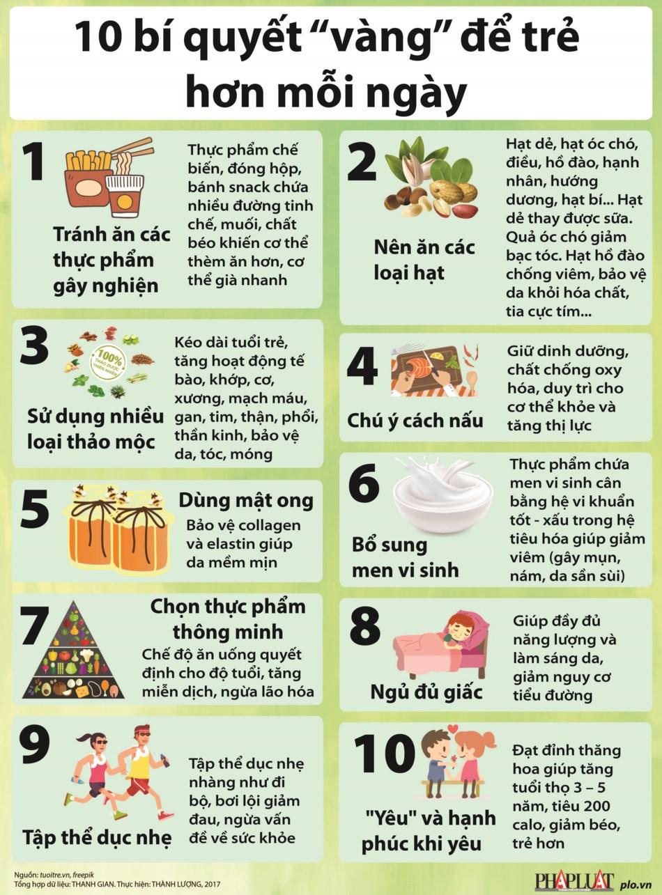 10 bí quyết 'vàng' để trẻ hơn mỗi ngày - hình ảnh 1