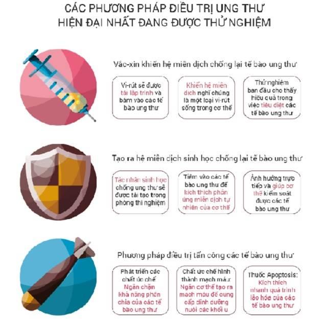 Lý giải tại sao chưa có cách chữa được ung thư - hình ảnh 7