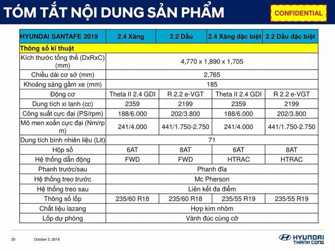 Hyundai SantaFe 2019 lộ thông số kỹ thuật, sắp ra mắt Việt Nam - 2