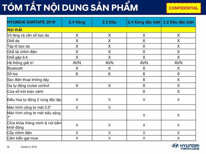 Hyundai SantaFe 2019 lộ thông số kỹ thuật, sắp ra mắt Việt Nam - 6