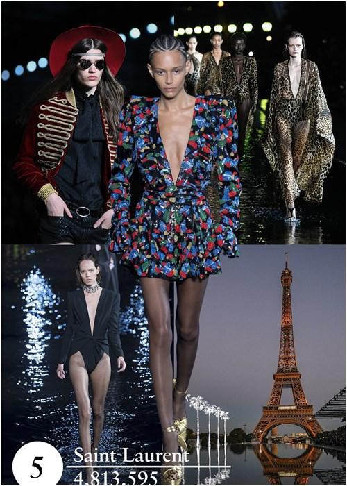 Điểm danh 10 bộ sưu tập triệu view của Tuần lễ thời trang Paris - 5