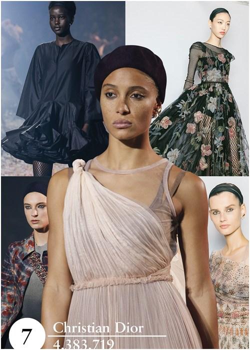 Điểm danh 10 bộ sưu tập triệu view của Tuần lễ thời trang Paris - 7