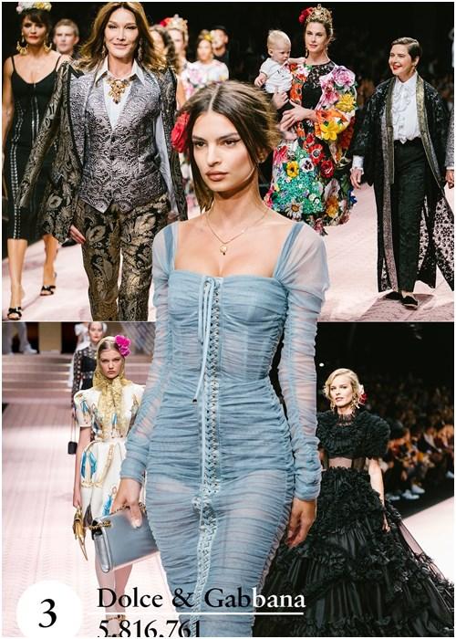 Điểm danh 10 bộ sưu tập triệu view của Tuần lễ thời trang Paris - 3