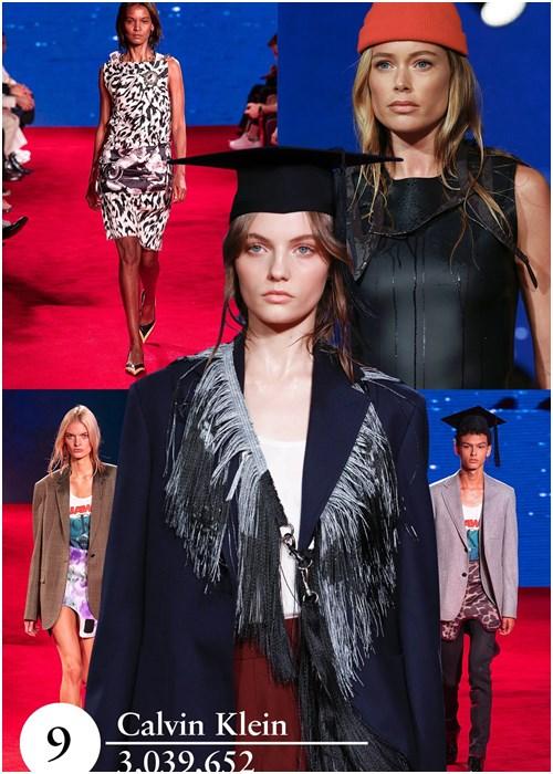 Điểm danh 10 bộ sưu tập triệu view của Tuần lễ thời trang Paris - 9