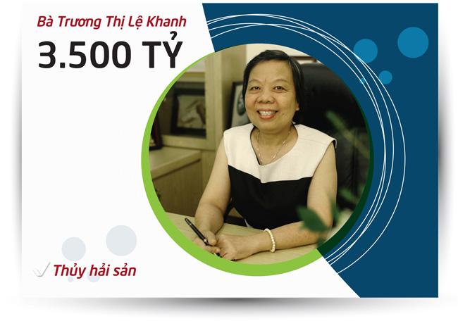Top 5 nữ tỷ phú quyền lực nhất sàn chứng khoán Việt giàu cỡ nào? - 2