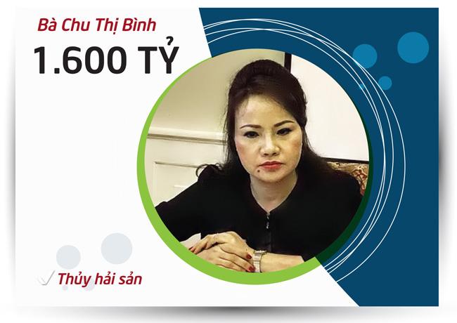 Top 5 nữ tỷ phú quyền lực nhất sàn chứng khoán Việt giàu cỡ nào? - 5