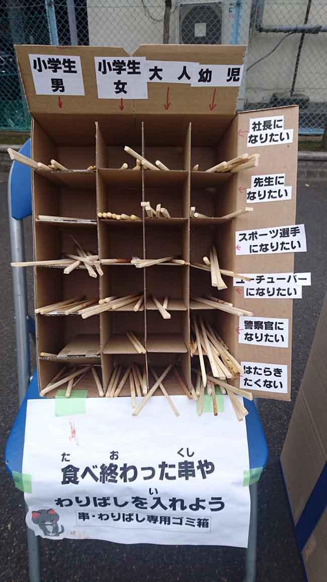 """Trường học Nhật Bản dạy trẻ bảo vệ môi trường bằng cách """"chất nhất quả đất"""" - 1"""