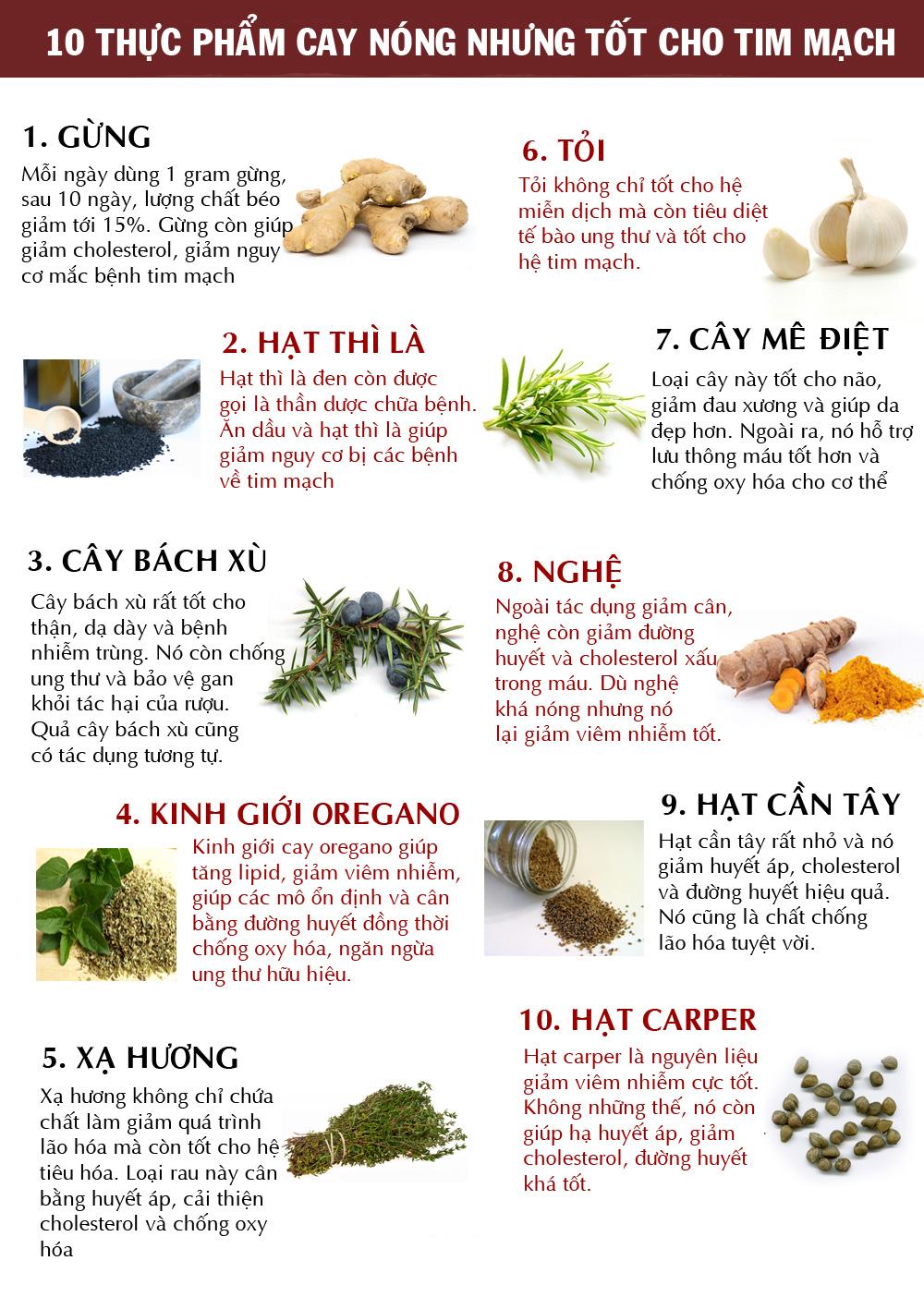 10 siêu thực phẩm cho sức khỏe tim mạch - 1