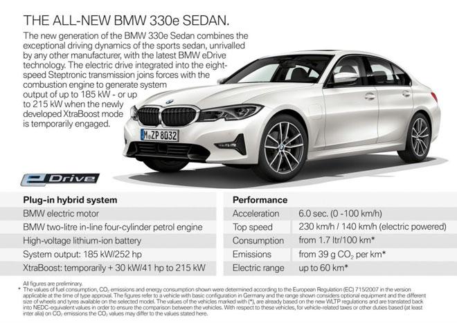 BMW giới thiệu phiên bản 330e 2019: Tiêu hao nhiên liệu đạt 1,7L/100km - 4