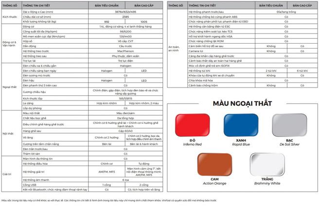 Lộ thông số kỹ thuật mẫu xe giá rẻ của VinFast - 3
